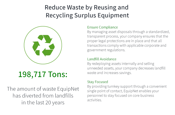 used equipment sustainability
