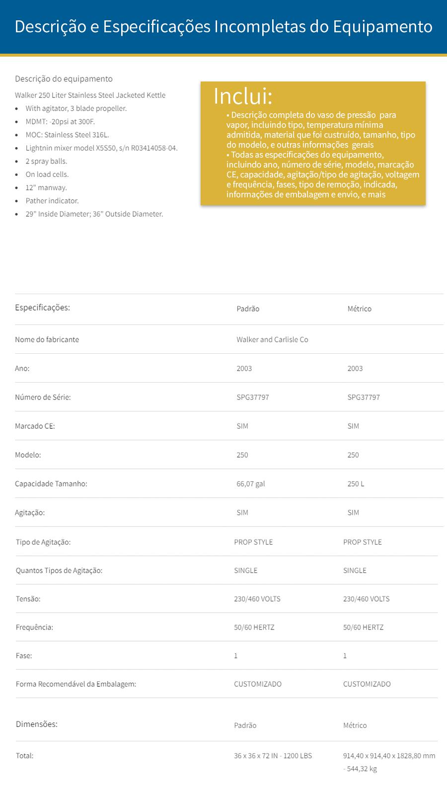 complete listing description